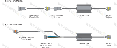 Morimoto Canbus HID Canceller Harness Schematic