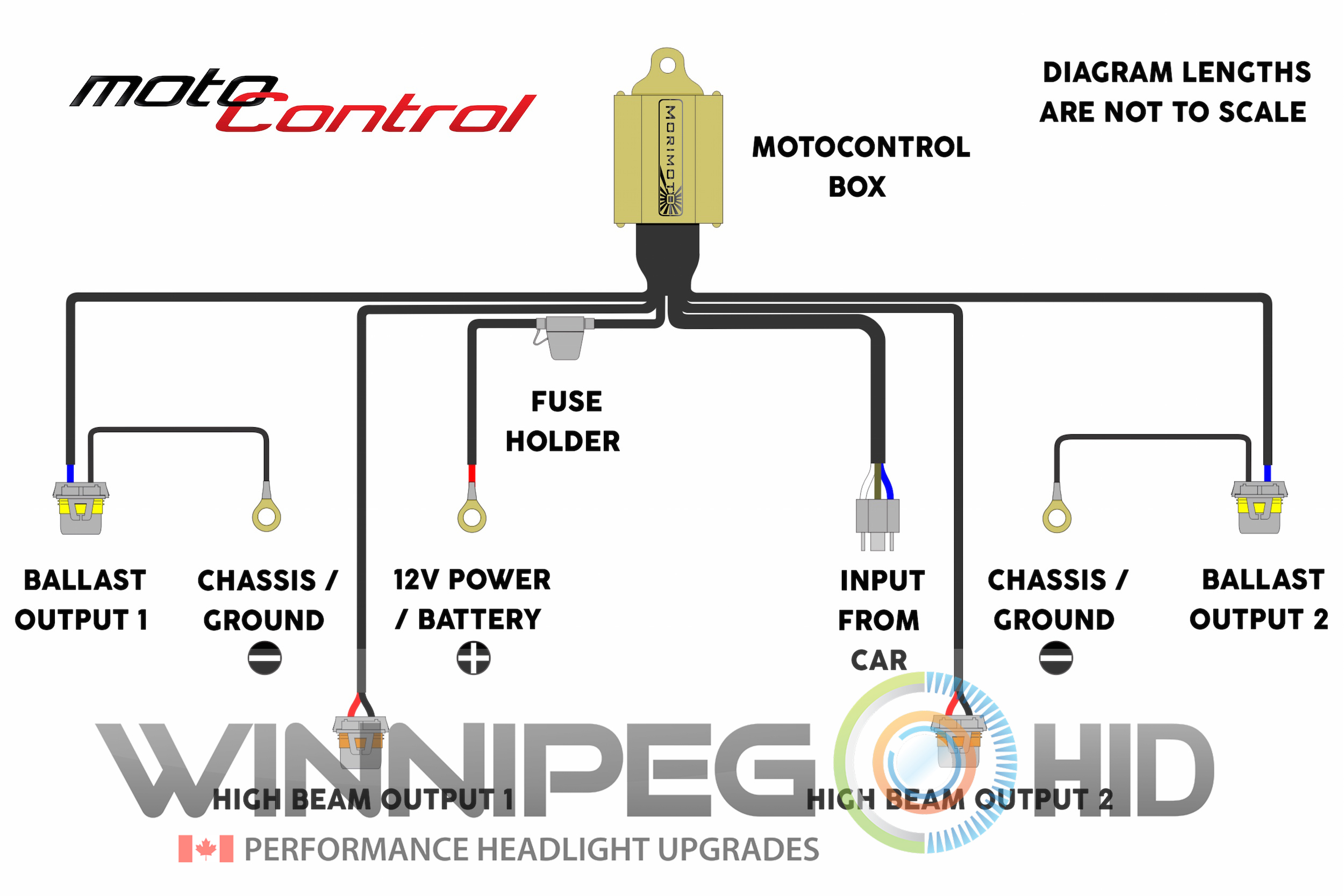 MotoControl H4 Bi xenon Relay Harness 7 h4 9003 morimoto elite bi xenon hid system winnipeg hid h4 hid wiring harness controller at creativeand.co