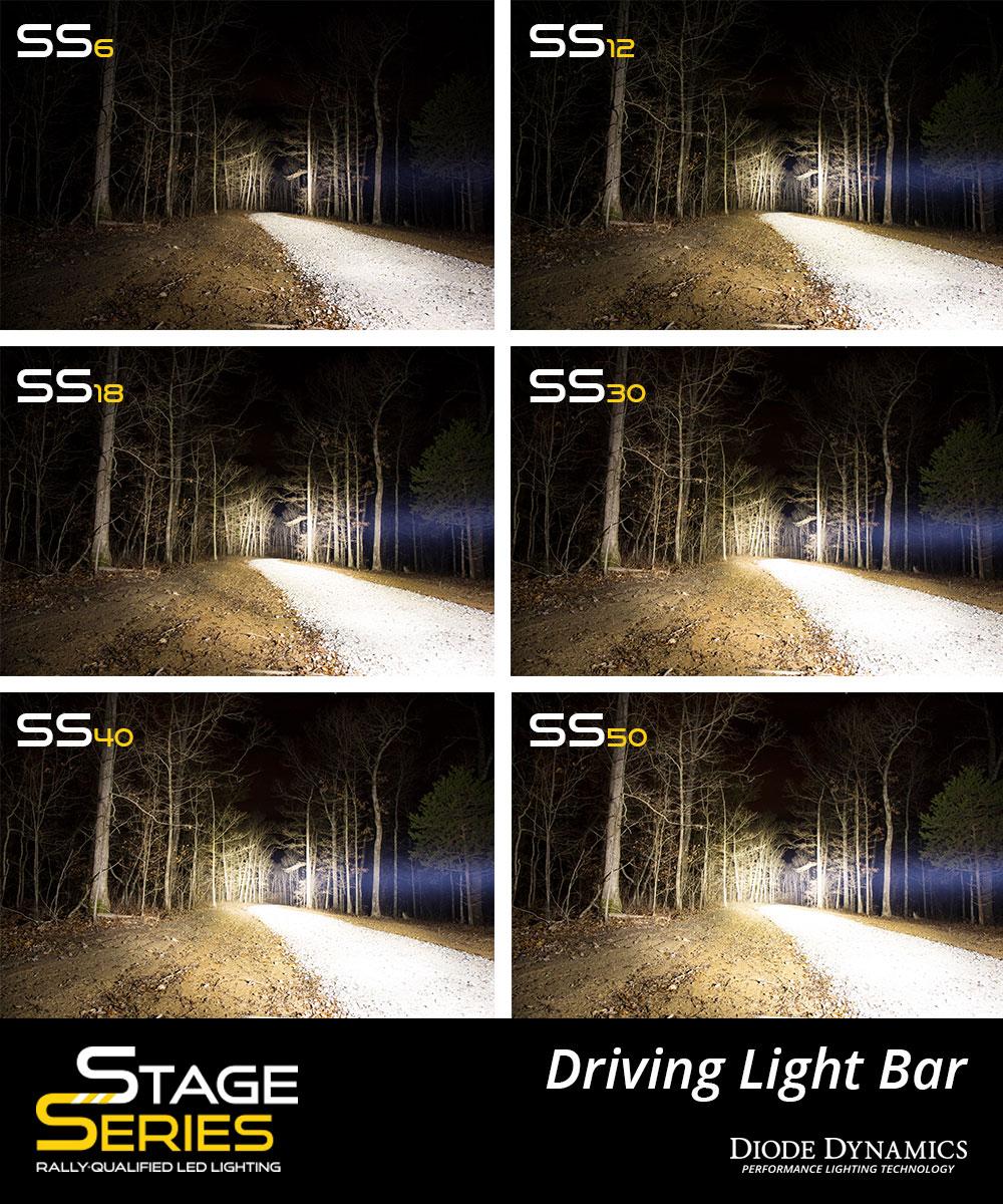 Diode dynamics ss30 stage series 30 white light bar winnipeg hid stageseriesallsizeoutdooroutputcollage aloadofball Image collections