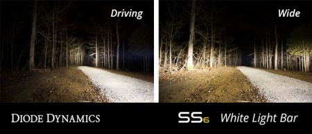 Stage_Series_driving_vs_wide_Outdoor_Collage
